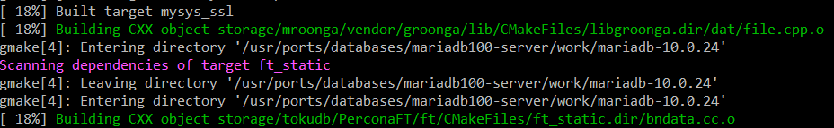 Update MariaDB 10.0 port to 10.0.24